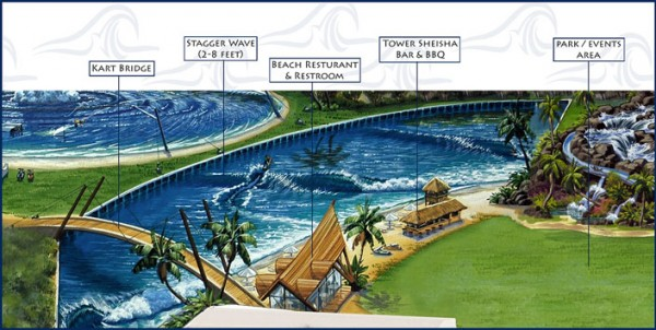 Wave Loch Engineers Current Surf Pool Project
