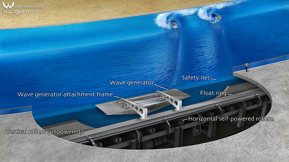 wwp artificial wave generation system for surfing